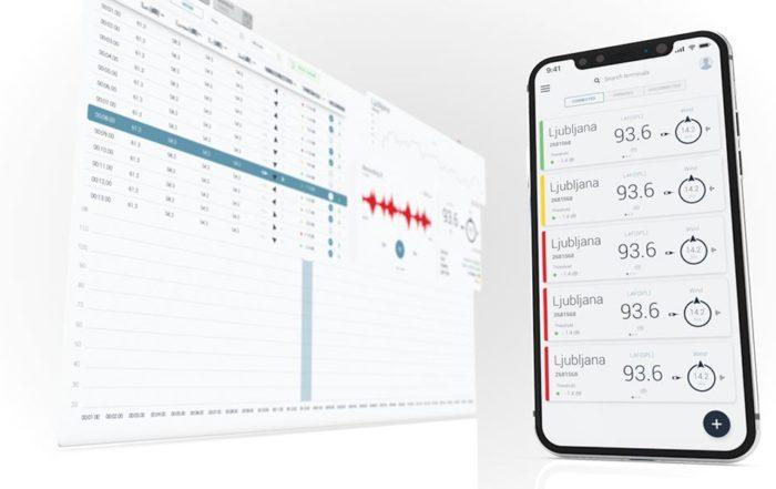 Uporabniški vmesnik Noise Guard na mobilnem telefonu in na računalniku